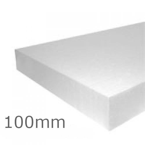 Утеплитель Пять лучших теплоизоляционных материалов, сохраняющих тепло